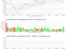 chart-fr0000124711-xams-ul-2018-05-19