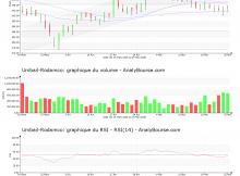 chart-fr0000124711-xams-ul-2018-05-26
