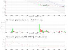 chart-fr0010557264-xpar-ab-2018-05-26