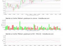 chart-fr0000035370-xpar-blc-2018-06-16