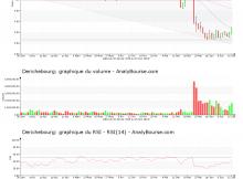 chart-fr0000053381-xpar-dbg-2018-06-16
