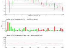 chart-fr0000065484-xpar-lss-2018-06-16