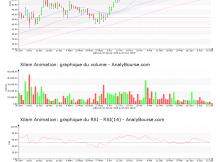 chart-fr0004034072-xpar-xil-2018-06-16