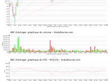 chart-fr0004040608-xpar-abca-2018-06-16