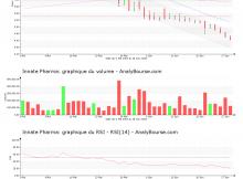 chart-fr0010331421-xpar-iph-2018-06-28