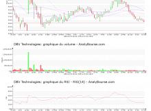 chart-fr0010417345-xpar-dbv-2018-06-16