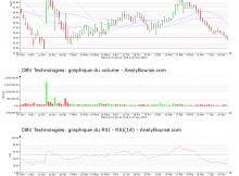 chart-fr0010417345-xpar-dbv-2018-06-19