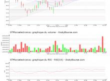 chart-nl0000226223-xpar-stm-2018-06-03