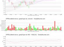 chart-nl0000226223-xpar-stm-2018-06-10