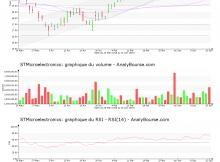 chart-nl0000226223-xpar-stm-2018-06-17