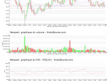 chart-fr0000120560-xpar-neo-2018-07-22