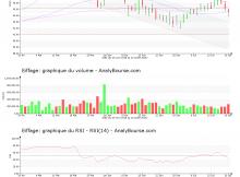 chart-fr0000130452-xpar-fgr-2018-07-22