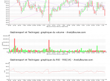 chart-fr0011726835-xpar-gtt-2018-07-04