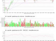 chart-fr0000120073-xpar-ai-2018-08-18