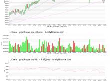 chart-fr0000120321-xpar-or-2018-08-18