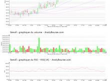 chart-fr0000120578-xpar-san-2018-08-18