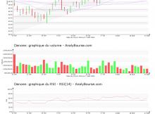 chart-fr0000120644-xpar-bn-2018-08-18