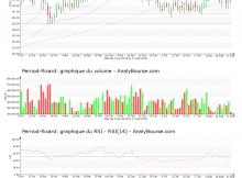 chart-fr0000120693-xpar-ri-2018-08-18