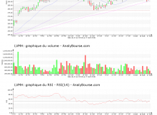 chart-fr0000121014-xpar-mc-2018-08-18