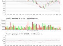 chart-fr0000121261-xpar-ml-2018-08-18