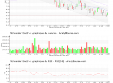 chart-fr0000121972-xpar-su-2018-08-18