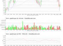 chart-fr0000125486-xpar-dg-2018-08-18