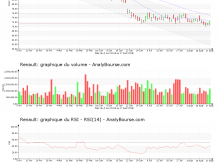 chart-fr0000131906-xpar-rno-2018-08-18