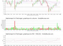 chart-fr0011726835-xpar-gtt-2018-08-05