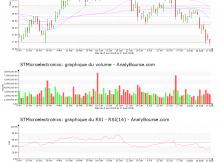 chart-nl0000226223-xpar-stm-2018-08-19