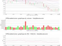 chart-nl0000226223-xpar-stm-2018-08-26