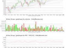 chart-nl0000235190-xpar-air-2018-08-18
