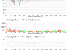 chart-fr0000121204-xpar-mf-2018-09-16