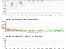 chart-fr0000121204-xpar-mf-2018-09-23