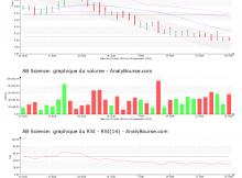 chart-fr0010557264-xpar-ab-2018-09-29