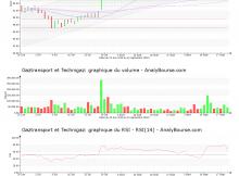 chart-fr0011726835-xpar-gtt-2018-09-19