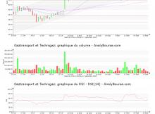 chart-fr0011726835-xpar-gtt-2018-09-27