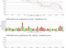 chart-nl0000226223-xpar-stm-2018-09-09