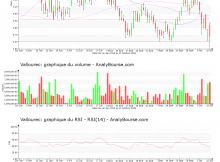 chart-fr0000120354-xpar-vk-2018-10-14