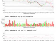 chart-fr0000120859-xpar-nk-2018-10-14