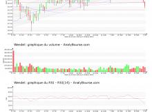 chart-fr0000121204-xpar-mf-2018-10-07