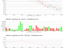chart-fr0000121204-xpar-mf-2018-10-28