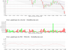 chart-fr0000125486-xpar-dg-2018-10-13