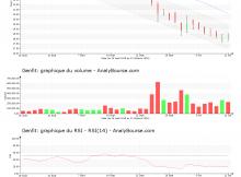 chart-fr0004163111-xpar-gnft-2018-10-14