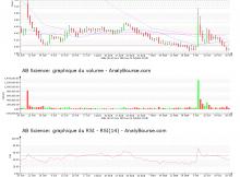 chart-fr0010557264-xpar-ab-2018-10-27