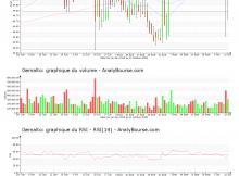 chart-nl0000400653-xams-gto-2018-10-13