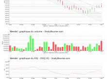 chart-fr0000121204-xpar-mf-2018-11-04