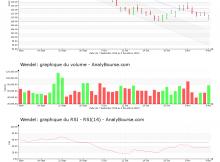 chart-fr0000121204-xpar-mf-2018-11-11