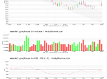 chart-fr0000121204-xpar-mf-2018-11-18