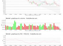 chart-fr0000121204-xpar-mf-2018-11-25