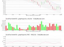 chart-fr0000038259-xpar-erf-2018-12-16